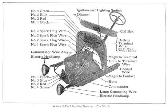model t wiring diagram model image wiring diagram model t ford wiring diagram model auto wiring diagram schematic on model t wiring diagram