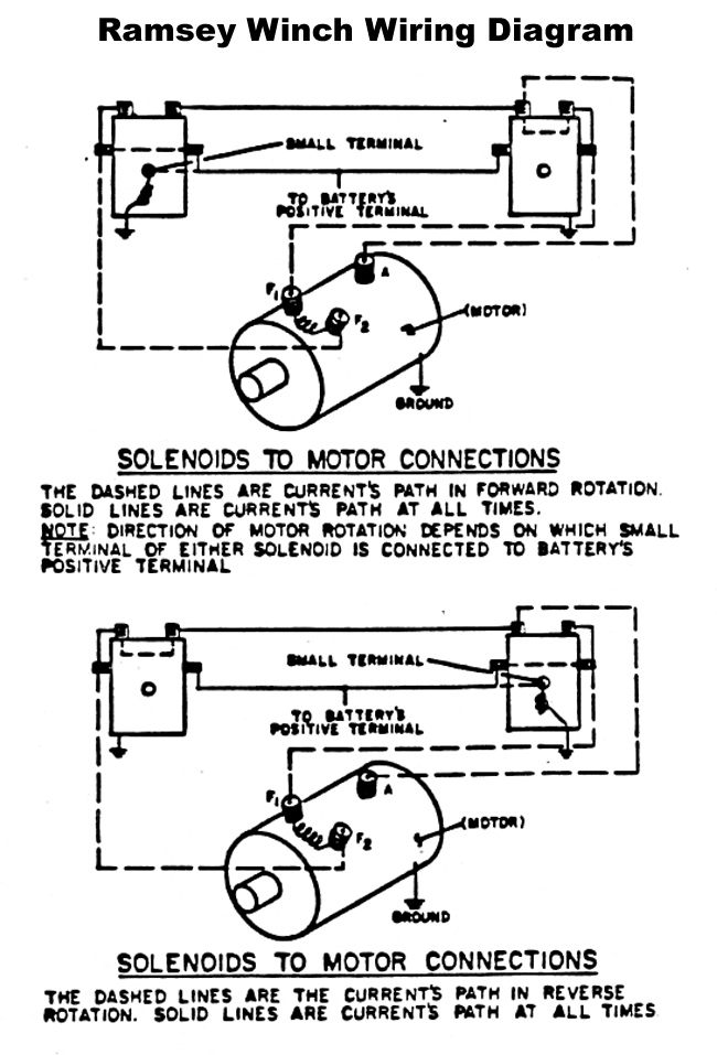 Unique wiring ramsey diagram winch dcs 200r sketch electrical and dorable wiring ramsey diagram winch dcs 200r adornment electrical cheapraybanclubmaster Image collections