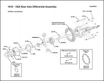 1917-1921 Rear Axle Differential Assembly