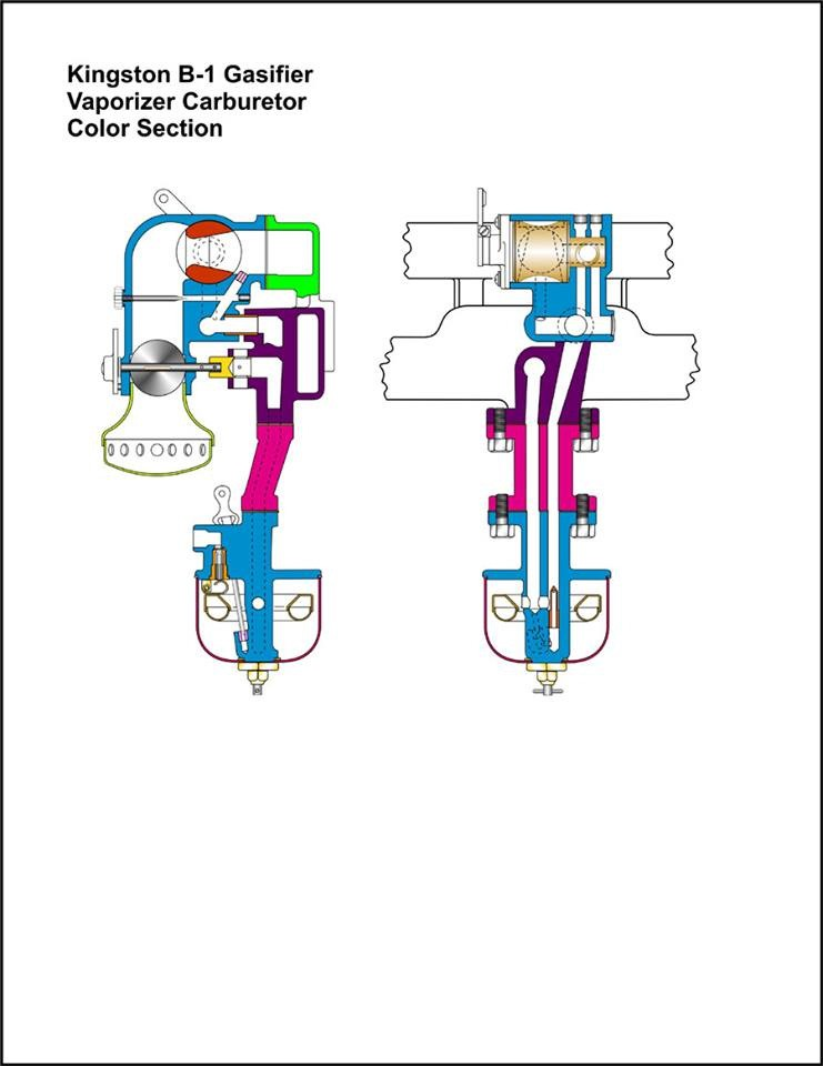 Cross Section KingstonB-1 Gasifier Vaporizer Carburetor
